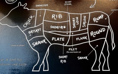 A Breakdown of the Best Cuts of Beef for Jerky